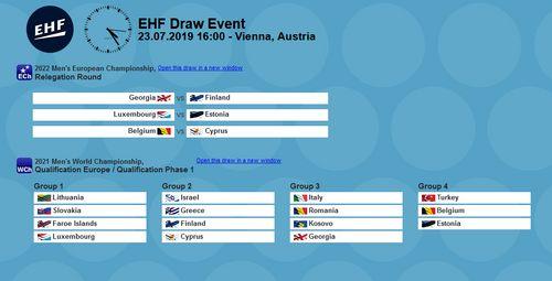 Häre Nationalequippe : Tirage EM 2022 a WM 2021