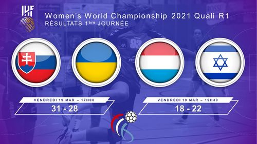 Women's World Championship 2021 Quali R1