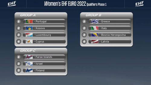 Auslousung Dammen Europameeschterschaft 2022 - EHF EURO 2022 Qualifiers Phase 1