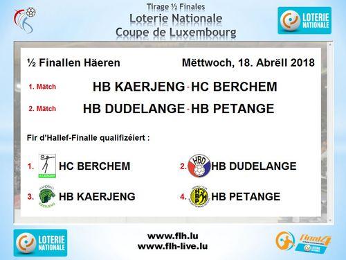 Hallef Finallen vun der Loterie Nationale Coupe de Luxembourg bei den Häeren
