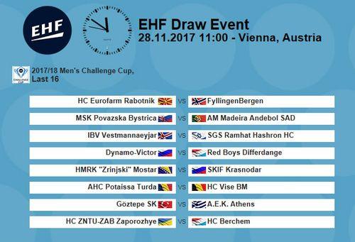 Tirage 16. Finallen am EHF Challenge Cup