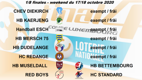 Tirage 1/8 Finallen Loterie Nationale Coupe de Luxembourg