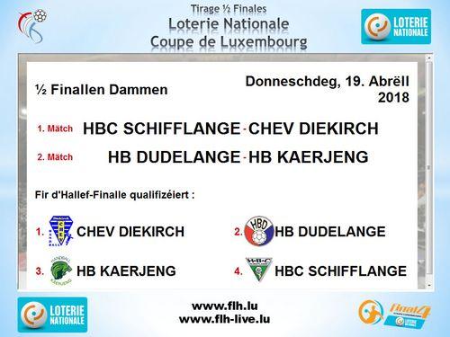 Hallef Finallen vun der Loterie Nationale Coupe de Luxembourg bei den Dammen