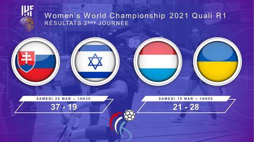Women's World Championship 2021 Quali R1 – Resultater vum 2. Dag
